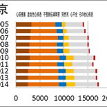 520-6-tokyo